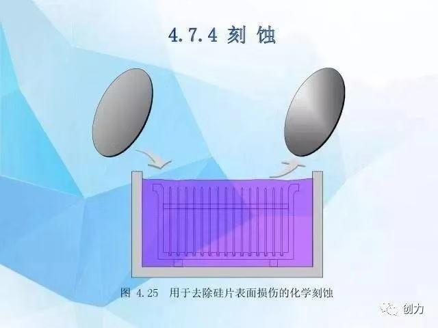 硅片單晶硅7.jpg