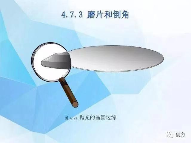 硅片單晶硅6.jpg