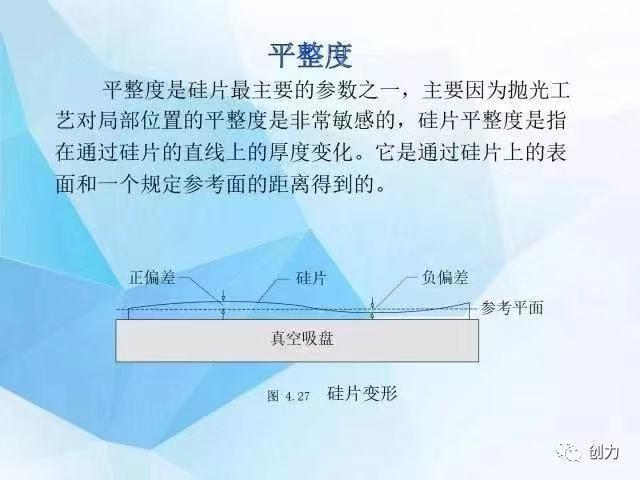 硅片單晶硅11.jpg